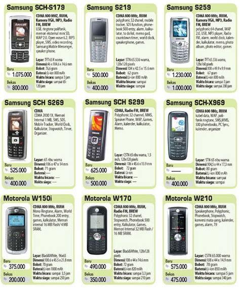 harga fiforlif termurah daftar harga handphone termurah tahun 2012 lengkap yepi everything