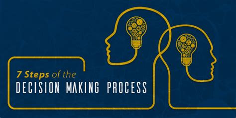Closing The Mba Decision by 7 Steps Of The Decision Process