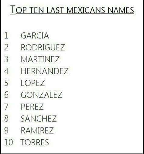 mexican names top 10 mexican last names mexican humor quotes lol names and tops