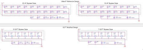 serdes layout guidelines x2y fpga serdes bypass