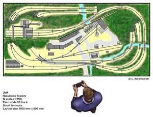 Small n scale track plans small n scale track plans