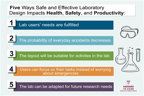 5 ways you can improve business productivity through office design five ways effective laboratory design impacts health
