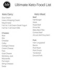 You can download the free printable ultimate printable keto grocery