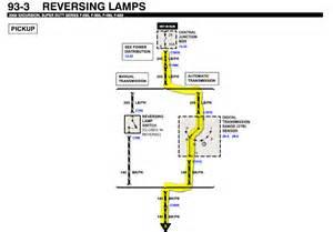 1987 f150 transmission diagram vaqta us 1987 f150 transmission diagram 2000 ford f 250 reverse lights wiring diagram wiring diagram for 2007