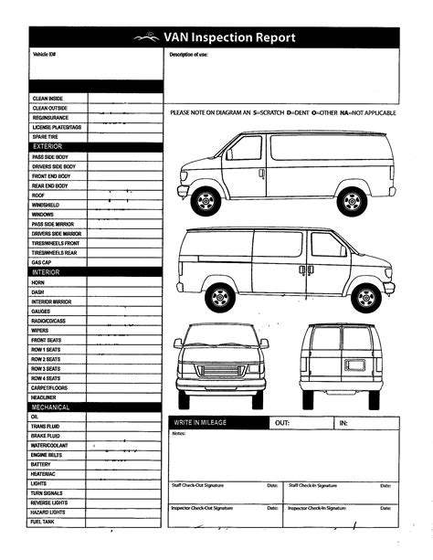 vehicle check sheet template free car damage inspection checklist pictures inspirational