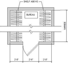 Average Walk In Closet Dimensions by Closet Dimensions Layout Walk In Closet Dimensions