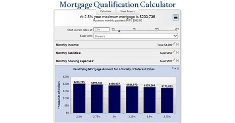 house loan qualification calculator house loan qualification calculator 28 images mortgage qualification calculator