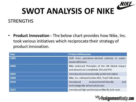 Nike Matrix Safety pestel analysis swot analysis assignment pestle swot