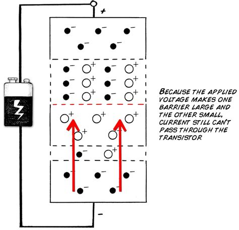 transistor theory background transistor theory