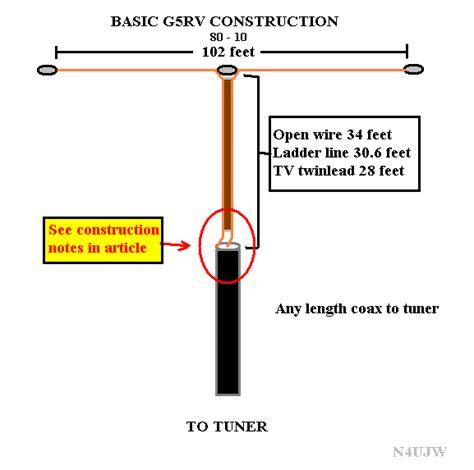 antenna balun  tuner configuration  multiband
