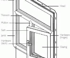 Parts Of A Casement Window Photos