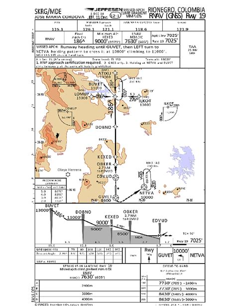 28 a320 wiring diagram manual globalpay co id