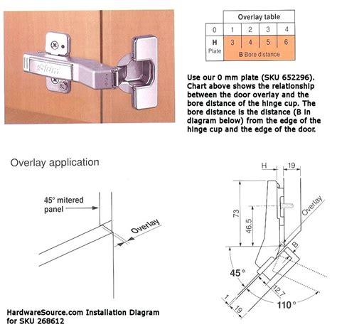 installing european hinges on frame cabinets how to install european hinges install blum european