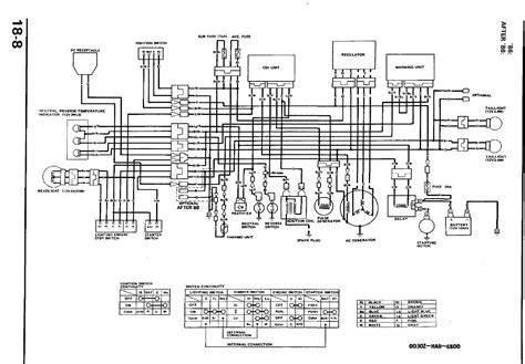 99 honda fourtrax 300 wiring diagram free picture wiring