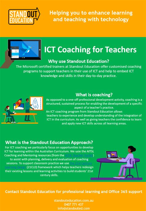 Outline Five Reasons For Studying Ict ict coaching for teachers standout education