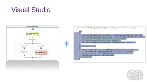 creating visual studio workflows in sharepoint 2013 sharepoint visual studio workflow 28 images sharepoint