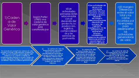 cadena de valor tesis modelo de competitividad global caso moreletti