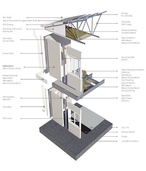 Prefab Interior Wall Panels Sandwich Panel System Prefabricated Solutions
