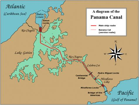 diagram of the panama canal photos yellow journalism devora