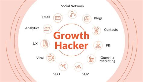 gu 237 a growth hacking growth hacker marketing pdf espa 241 ol gu 237 a openinnova2