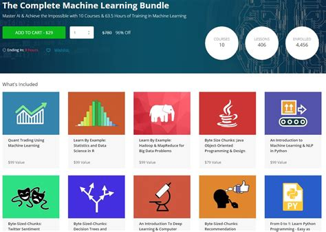 machine learning complete beginners guide for neural networks algorithms random forests and decision trees made simple algorithms markov models data analytics volume 1 books cyber week deal complete machine learning bundle 95 android authority