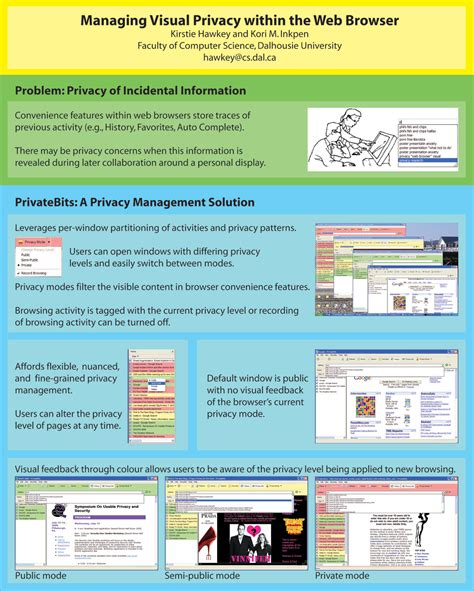 poster presentation templates for ece kirstie hawkey