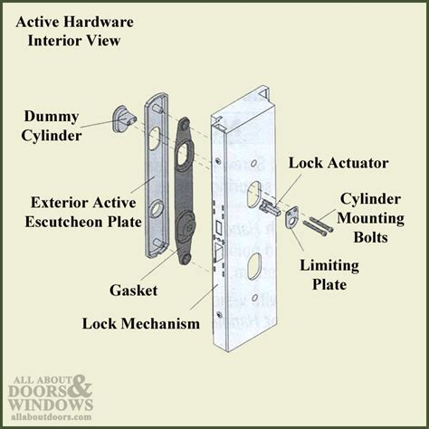 Andersen Patio Doors Parts Andersen Frenchwood Hinged Door Lock Actuator 2 1 4 Door