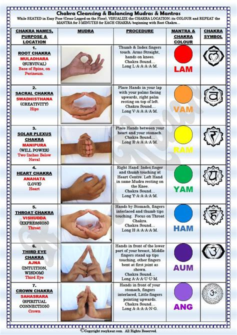 Emotions During Detox by Best 25 Chakra Cleanse Ideas On Chakra