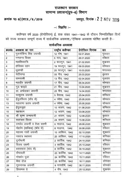 public holidays  rajasthan    rajasthan results