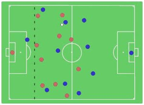 hockey offsides diagram on the pitch understanding soccer offsides