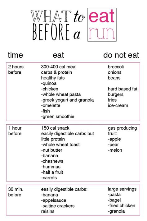note from teammona what to eat and not to eat before a