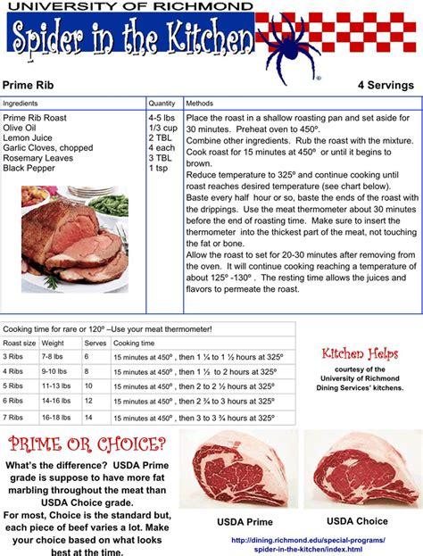 prime rib temperature chart prime rib cooking chart for free tidyform