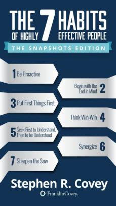 The 7 Habits Of Highly Effective By Stephen Rcovey the 7 habits of highly effective the snapshots
