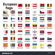 Image result for eur stock