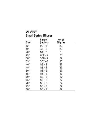 alvin ellipse templates alvin small series ellipse template set tiger supplies