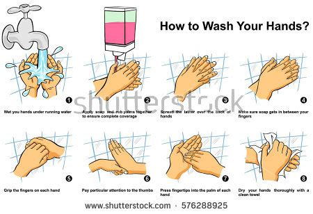 how to wash hand properly in step by step and propery washing stock images royalty free images vectors