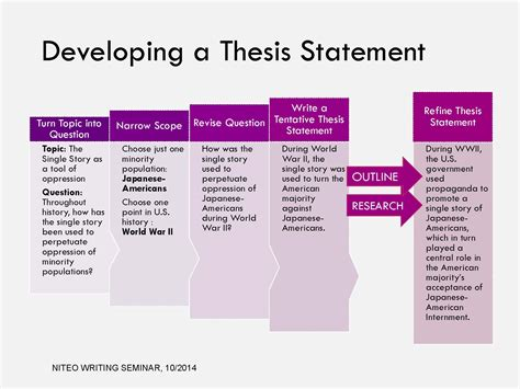 a thesis statement thesis statement exercise 28 images argumentative