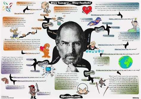 most inspirational steve jobs quotes infographic 2