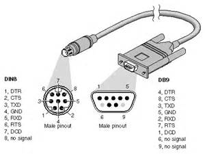 chapter 2 configuring and cabling the iris 4 port ethernet adapter with asynchronous serial xio