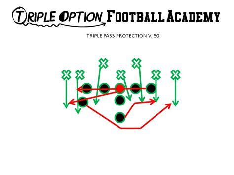 coaching football s 50 defense triple pass protection versus 50 defense triple option