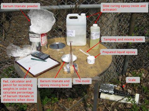 barium titanate capacitor barium titanate and epoxy cylindrical capacitor k 15 april 15 2010
