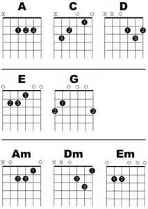 Open chords free basic guitar