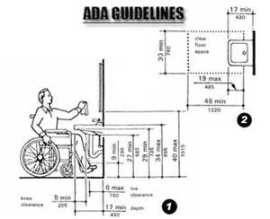 About bathroom ada bathroom requirements how you can create unique
