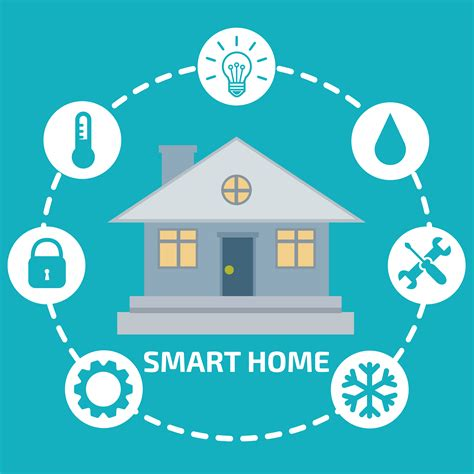 smart home iot smart home development boost as midea joins with