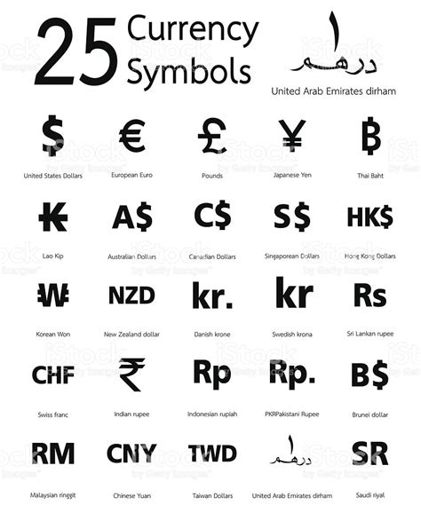 currency converter with symbols currency symbols stock vector art more images of