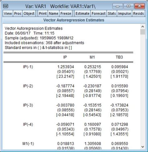 eviews tutorial vector autoregression eviews help vector autoregressions vars