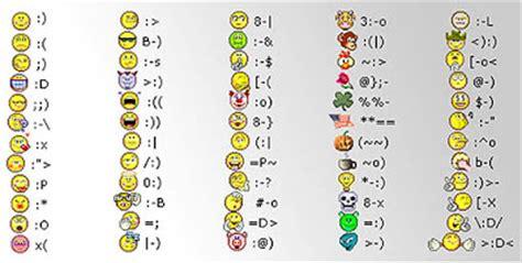 cara membuat icon facebook cara membuat smile simbol di facebook
