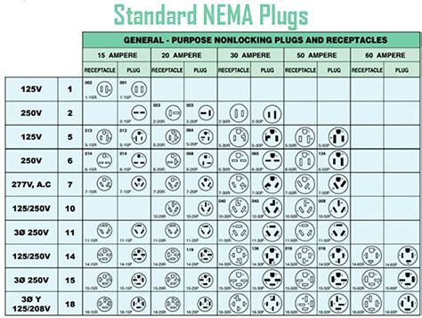 mig welding s to metal thickness chart welding wire