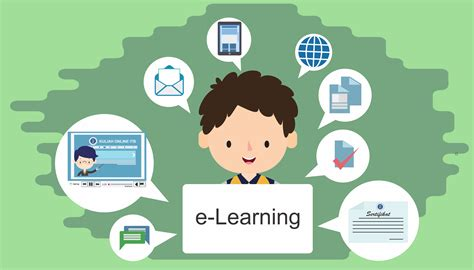 tutorial online learning e learning lessons tes teach