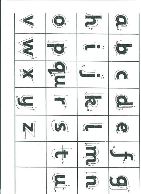 jolly phonics letter formation